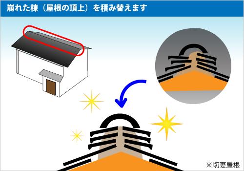 棟瓦の積み替え工事