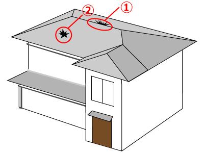 瓦の割れやズレが発生するポイント
